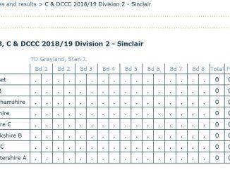 C & DCCC 2018/19 Division 2 - Sinclair